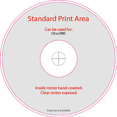 Standard Print Area Disc Template